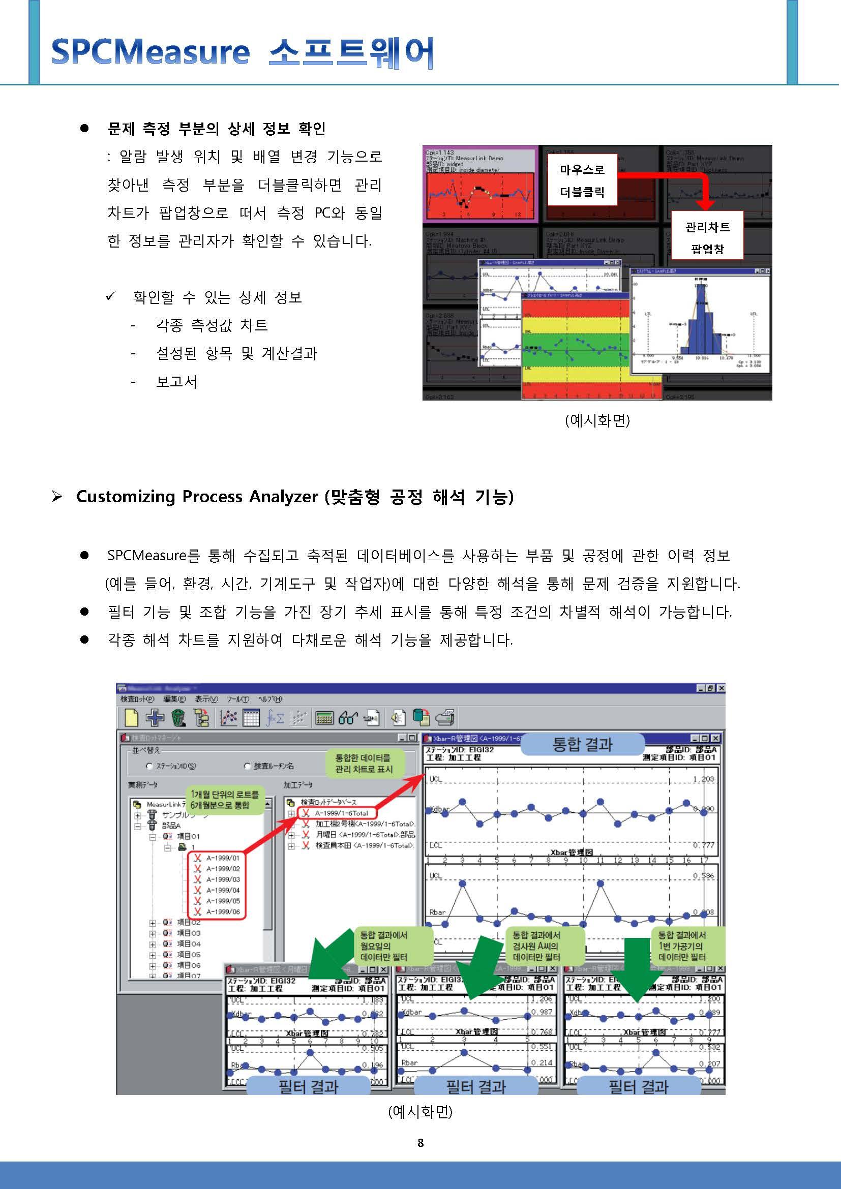 SPCMeasure1_페이지_8.jpg
