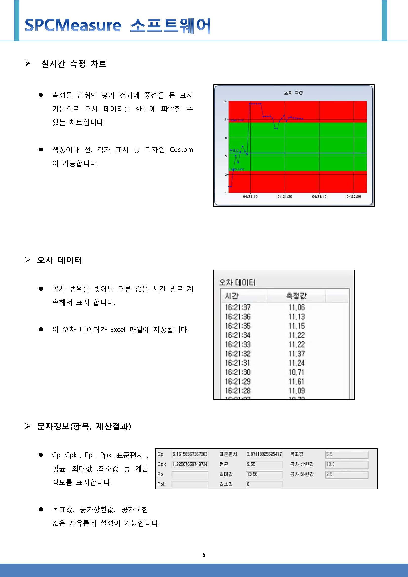 SPCMeasure1_페이지_5.jpg