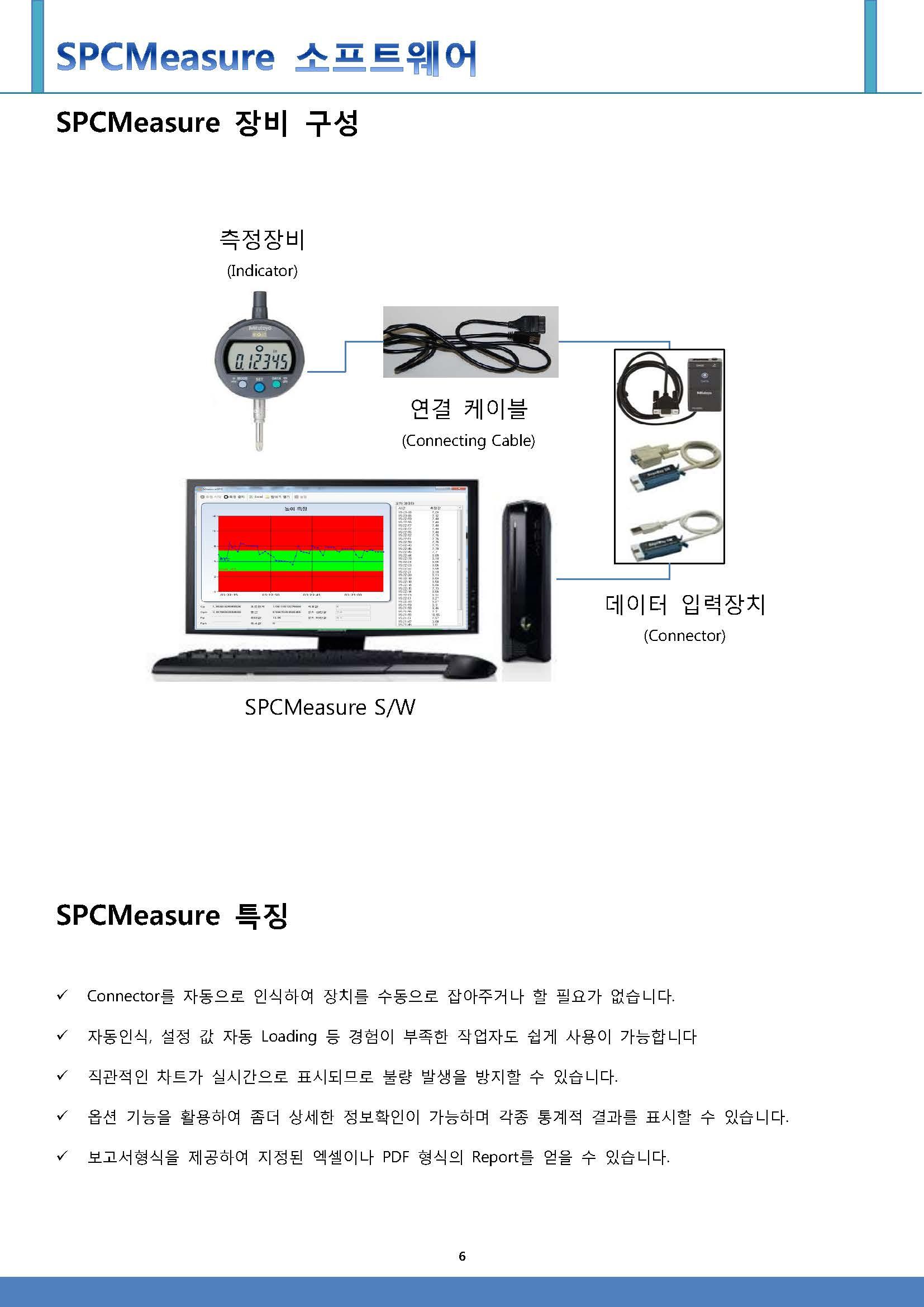 SPCMeasure1_페이지_6.jpg